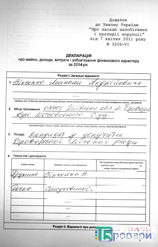 зінченко (2)