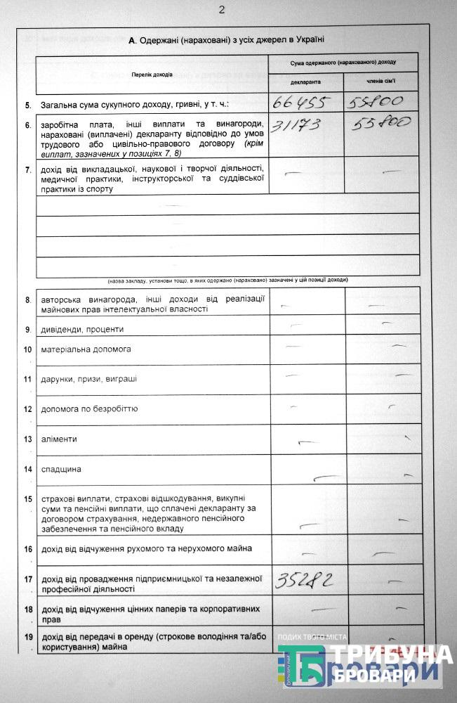 зінченко (3)