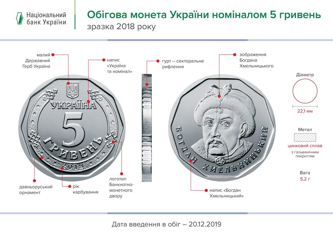 5 грн гривня гривень гроші НБУ