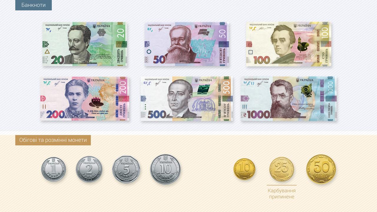 банкноти і монети