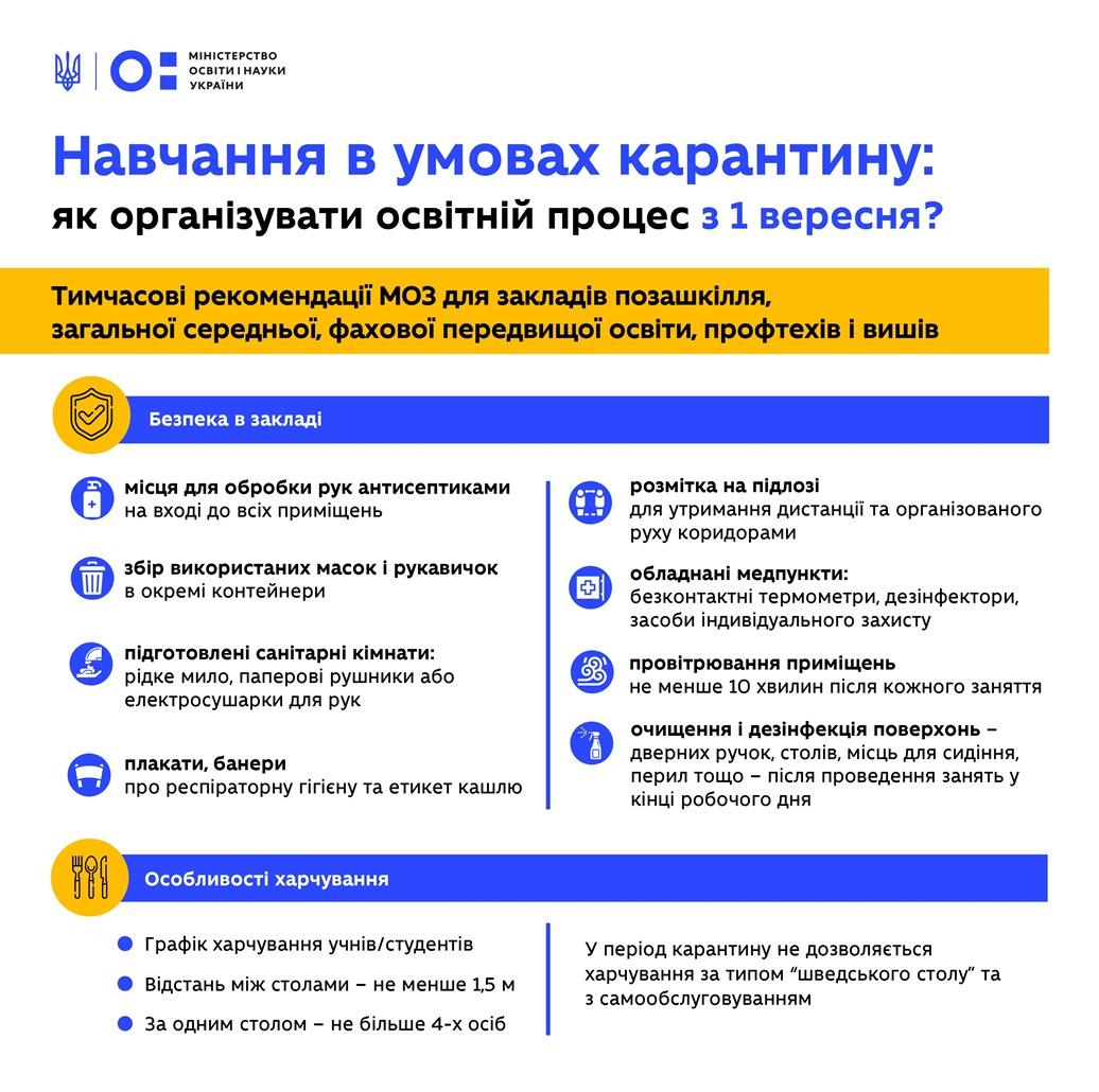 Інфографіка МОН