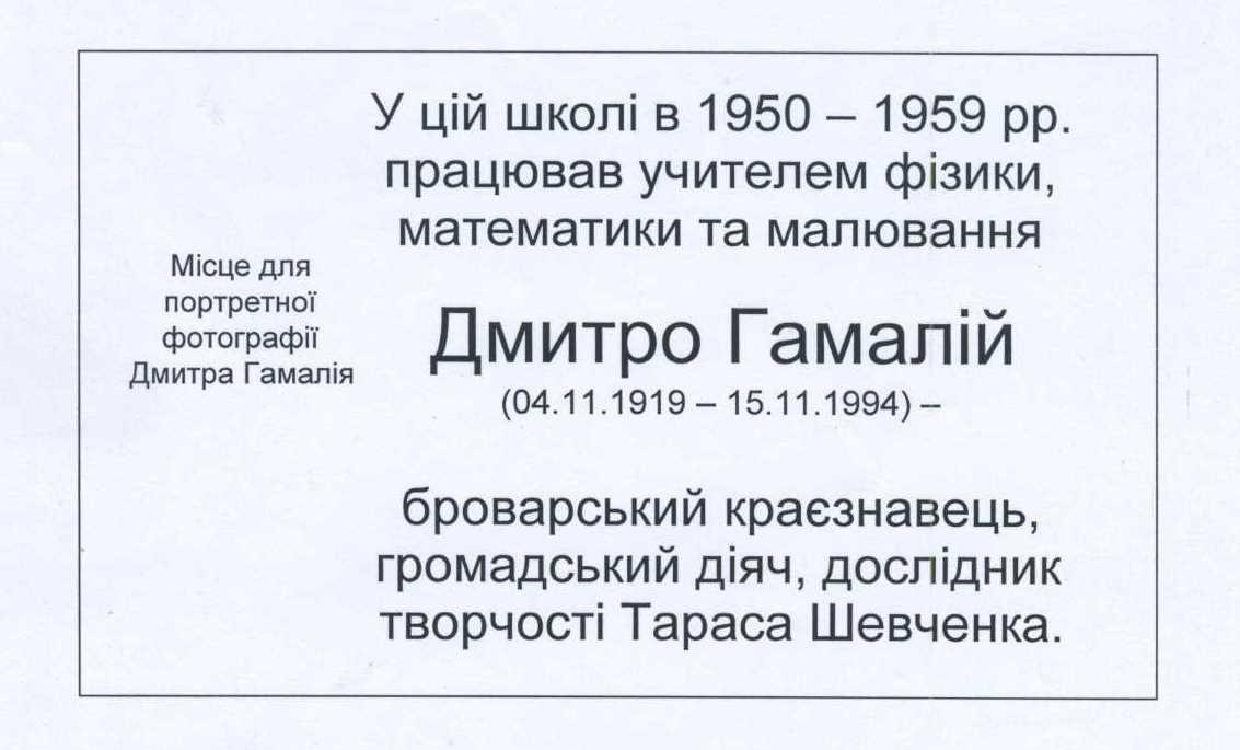 Дмитро Гамалій